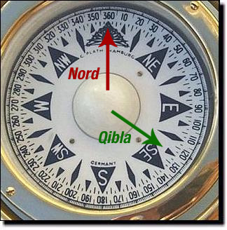comment trouver la direction de la qibla